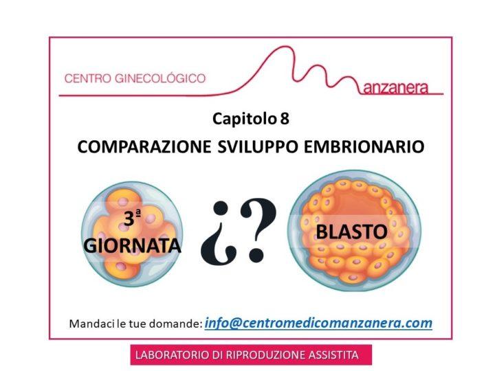 CAPITOLO 8. COMPARAZIONE TRA L'EMBRIONE IN 3a O 5ª GIORNATA (BLASTO) NEI TRATTAMENTI DI FERTILITÀ (FIVET-ICSI)