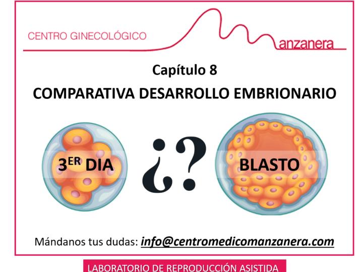 CAPITULO 8. COMPARATIVA DEL EMBRIÓN EN 3er  O 5º DÍA (BLASTO) EN LOS TRATAMIENTOS DE FERTILIDAD (FIV-ICSI)