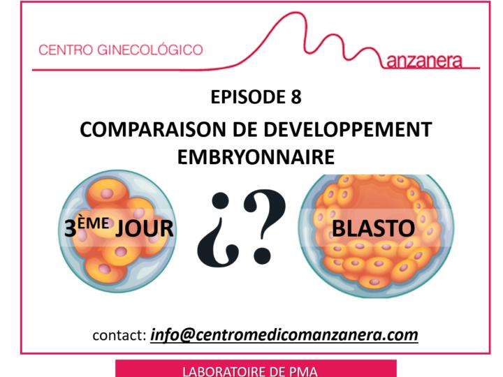 EPISODE 8. COMPARAISON ENTRE LES EMBRYONS AU 3ÈME JOUR ET AU 5ÈME JOUR (BLASTOCYSTE) DANS LES TRAITEMENTS DE PMA (FIV-ICSI)